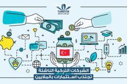 الشركات الناشئة في تركيا تحقق استثمارات بالملايين لعام 2021